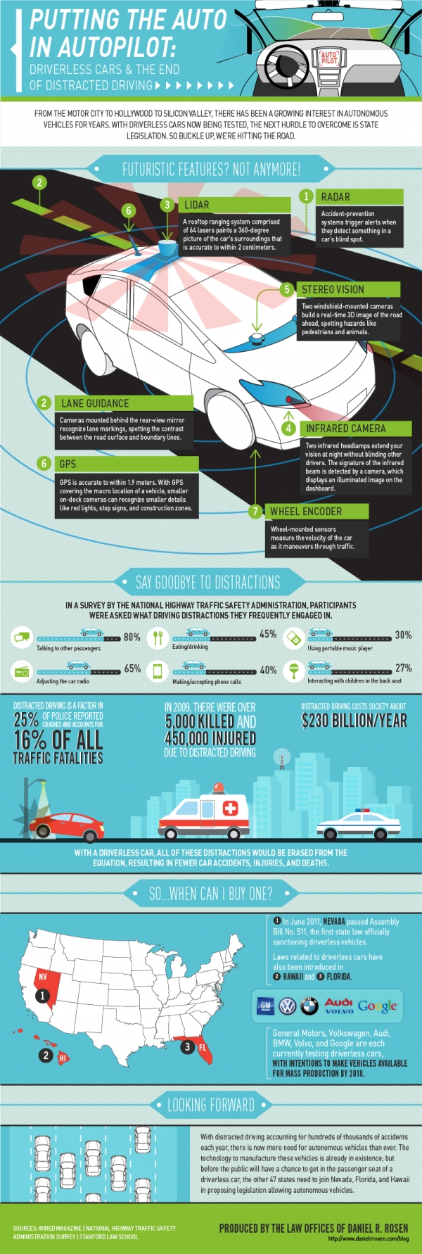 driverless-car-infographic