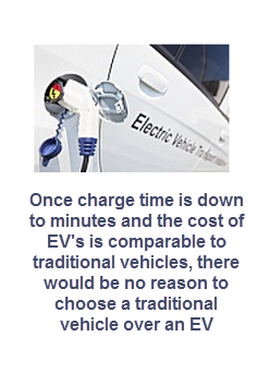 electric car charging will decrease very soon and there will be more charging places