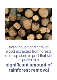 11% of wood from rainforests is used in the print industry