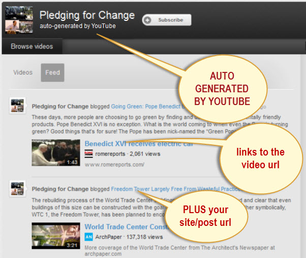 youtube can auto generate a blog from your site url and video emebeds